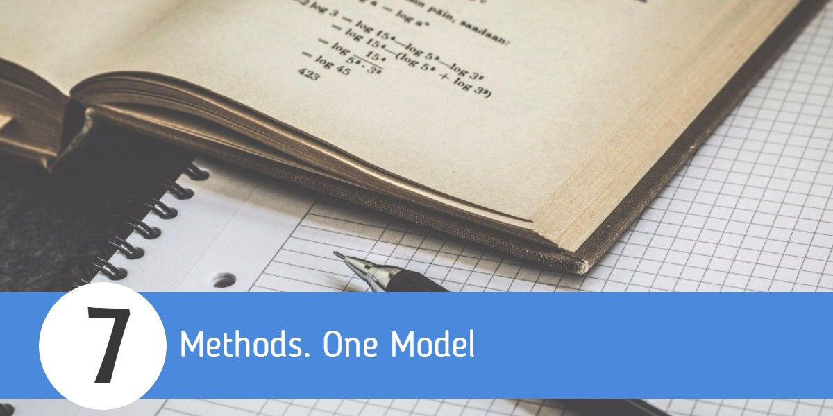 CECL –7 Methods. One Model